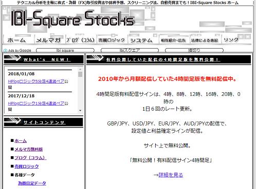 IBI Square Stocks