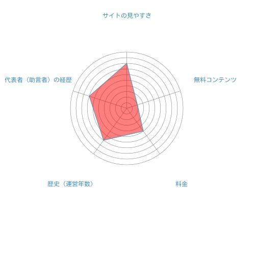 IFA JAPAN総合評価