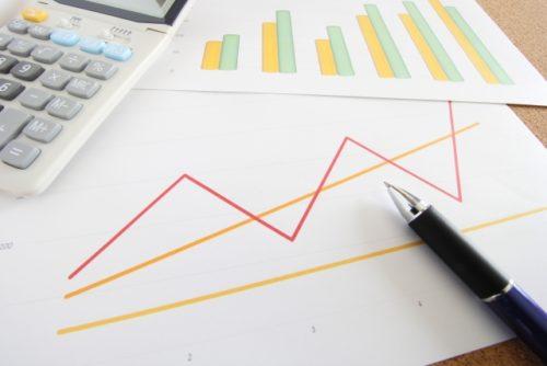 企業サービス価格指数