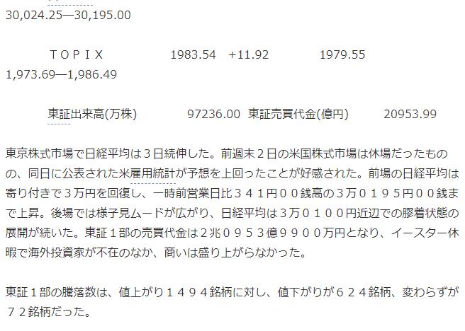 Yahooファイナンス 東京マーケットサマリー